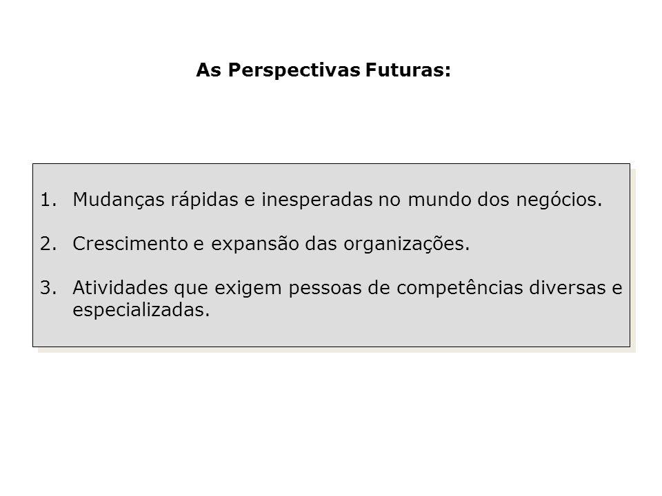 1.Mudanças rápidas e inesperadas no mundo dos negócios.