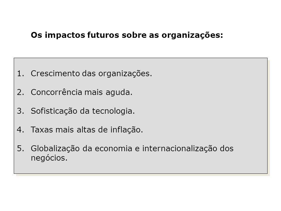 Os impactos futuros sobre as organizações: 1.Crescimento das organizações.