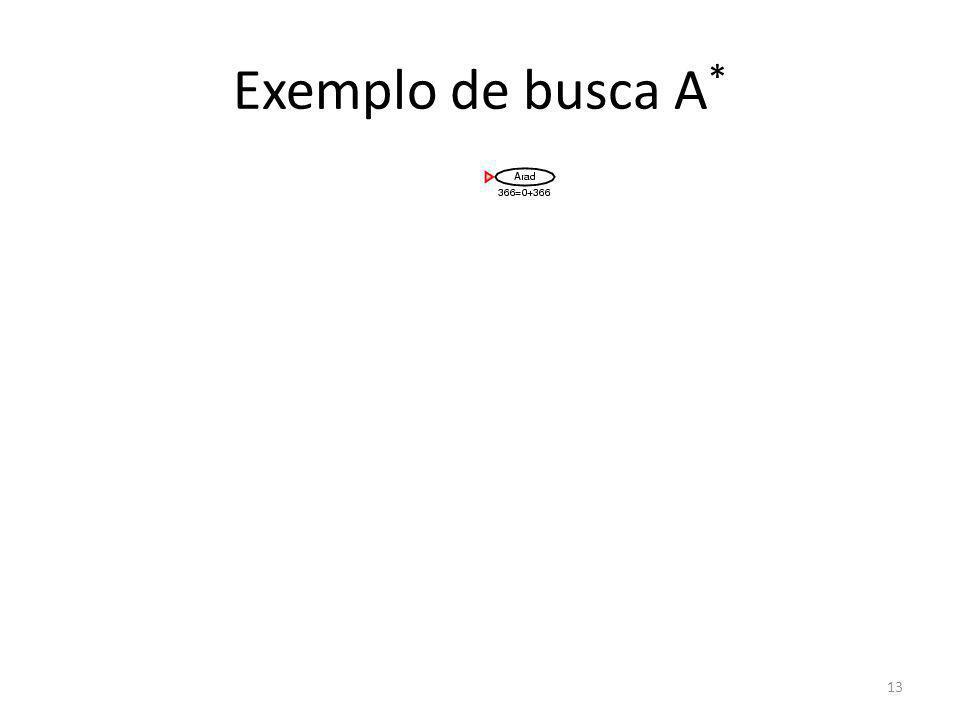 Exemplo de busca A * 13