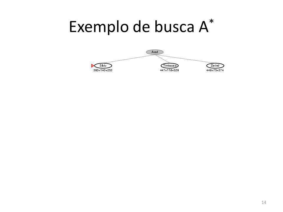 Exemplo de busca A * 14