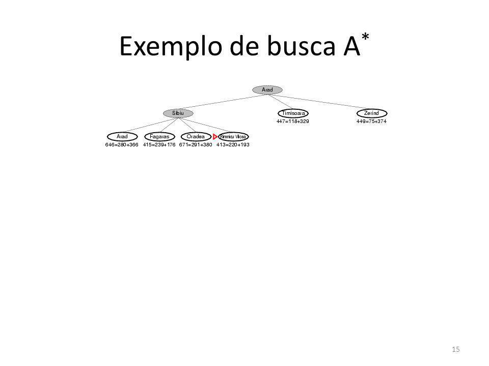 Exemplo de busca A * 15