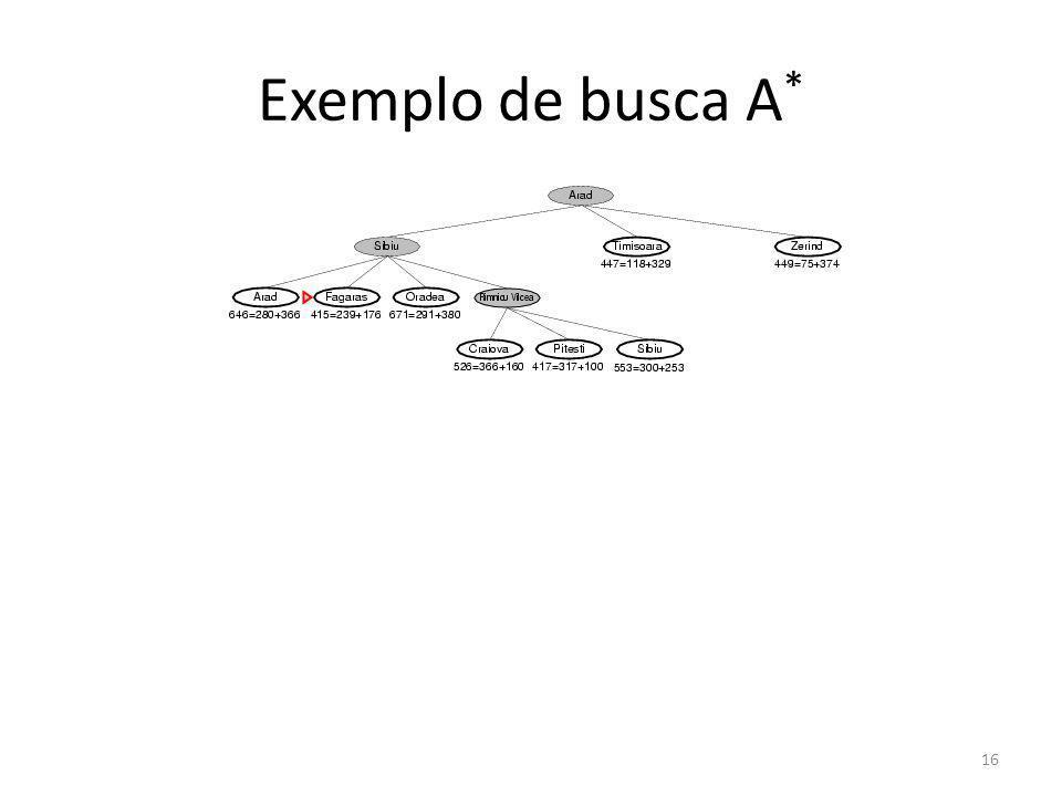 Exemplo de busca A * 16