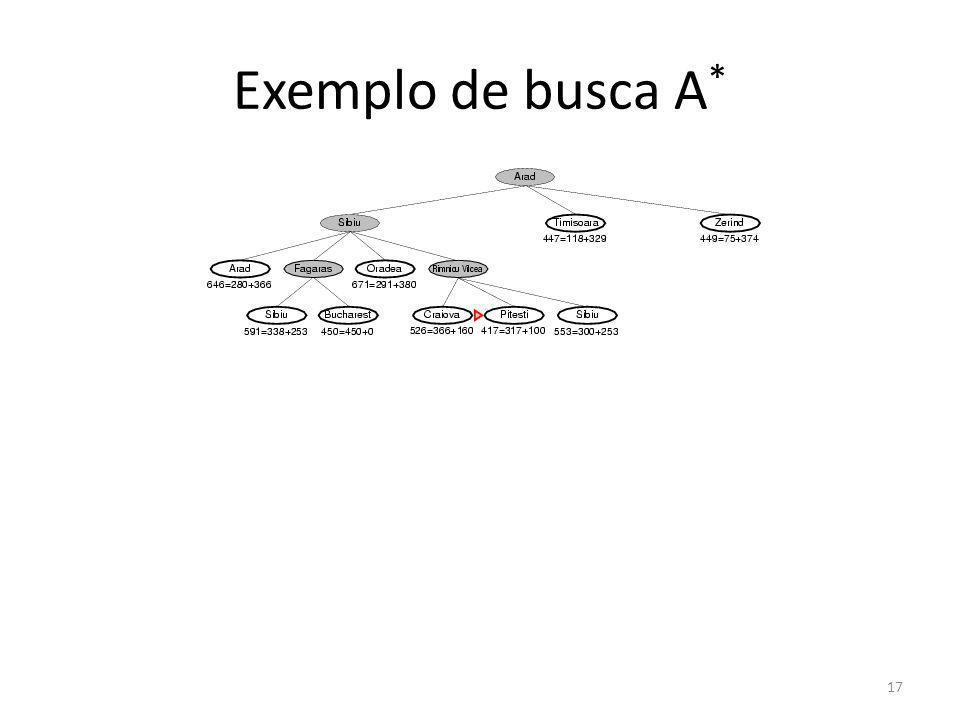 Exemplo de busca A * 17