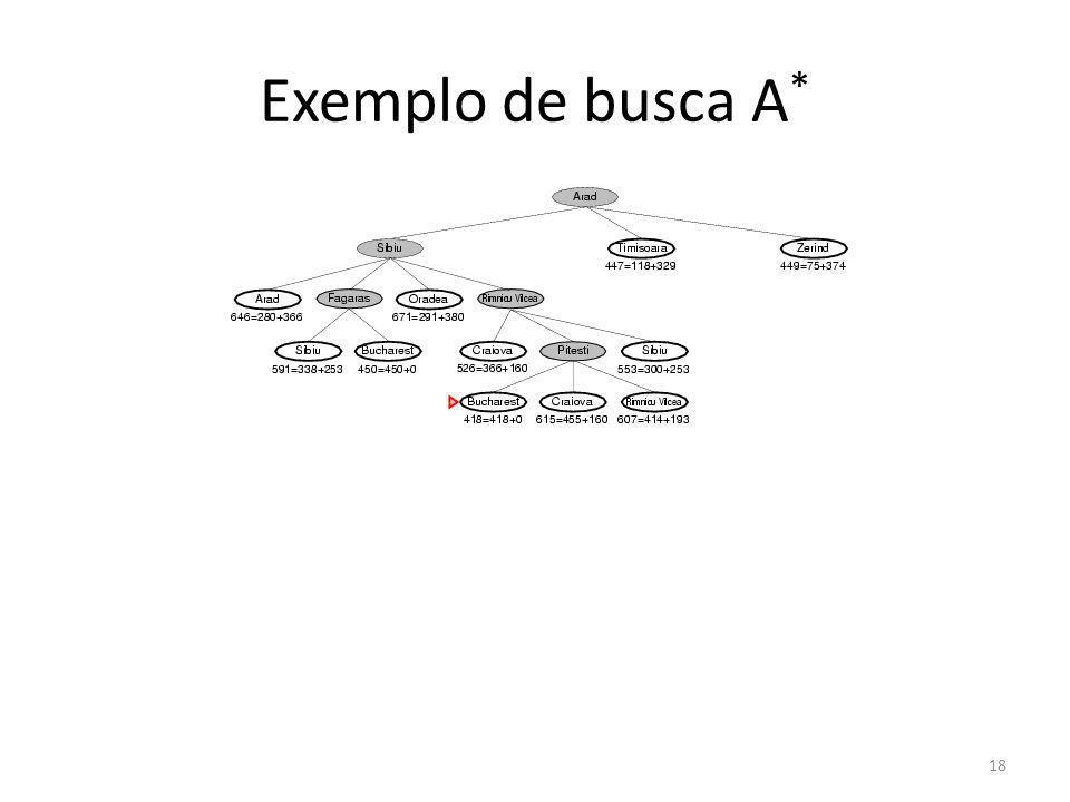 Exemplo de busca A * 18