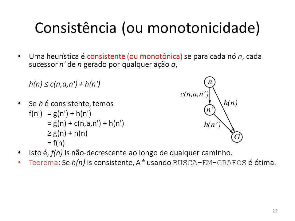 Consistência (ou monotonicidade) Uma heurística é consistente (ou monotônica) se para cada nó n, cada sucessor n' de n gerado por qualquer ação a, h(n