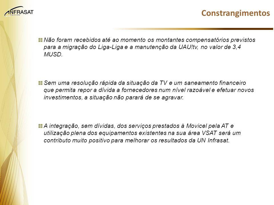 Constrangimentos Não foram recebidos até ao momento os montantes compensatórios previstos para a migração do Liga-Liga e a manutenção da UAU!tv, no va