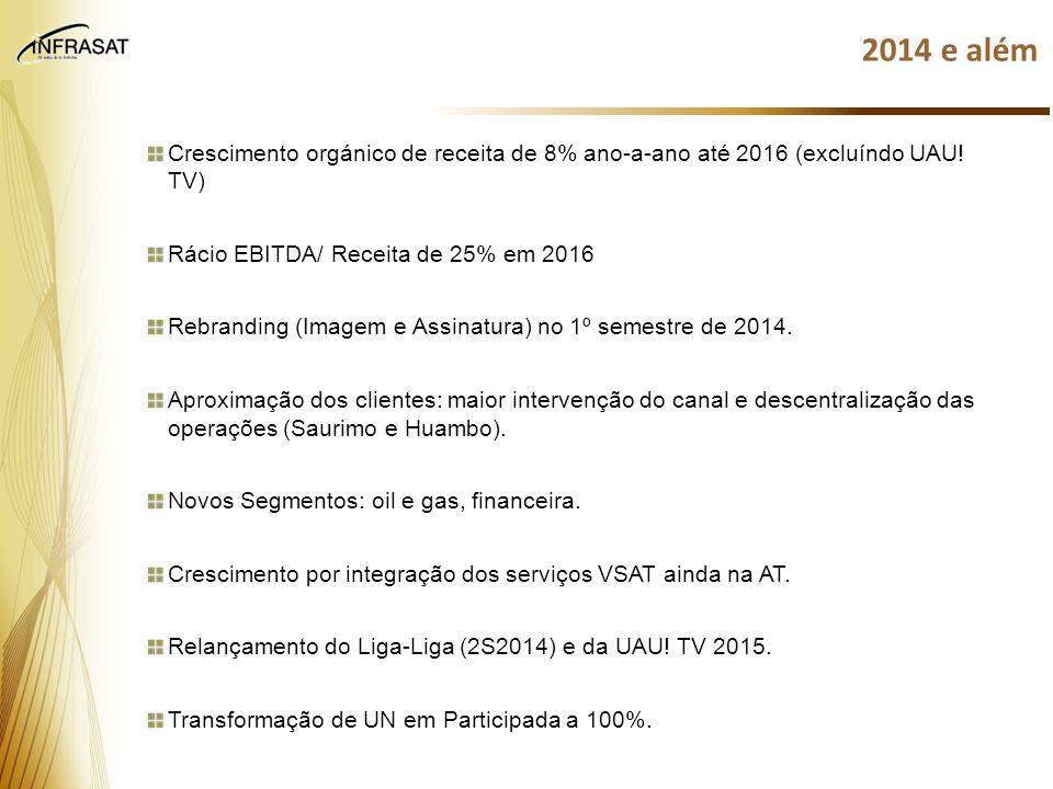 2014 e além Crescimento orgánico de receita de 8% ano-a-ano até 2016 (excluíndo UAU! TV) Rácio EBITDA/ Receita de 25% em 2016 Rebranding (Imagem e Ass