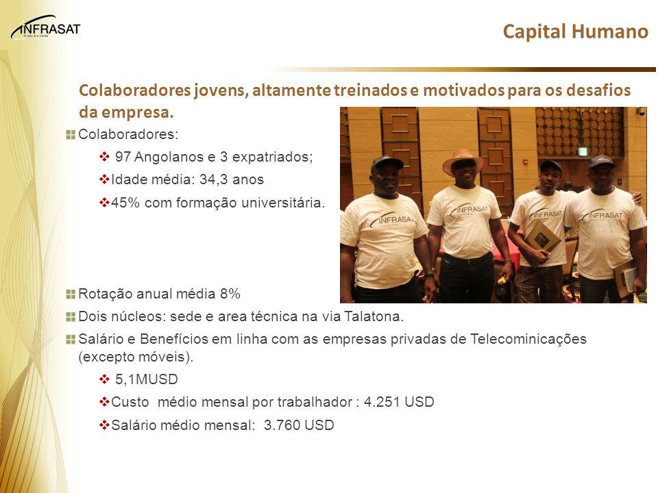 Capital Humano Colaboradores jovens, altamente treinados e motivados para os desafios da empresa. Colaboradores:  97 Angolanos e 3 expatriados;  Ida