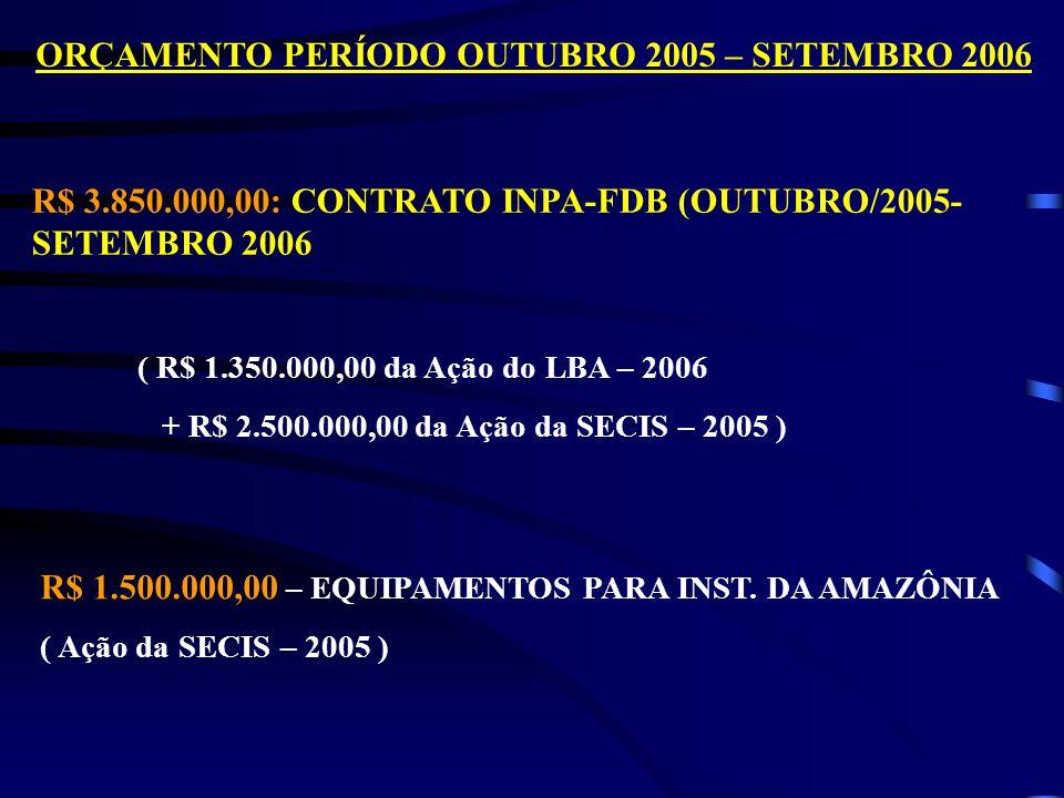 ORÇAMENTO PERÍODO OUTUBRO 2005 – SETEMBRO 2006 R$ 3.850.000,00: CONTRATO INPA-FDB (OUTUBRO/2005- SETEMBRO 2006 ( R$ 1.350.000,00 da Ação do LBA – 2006