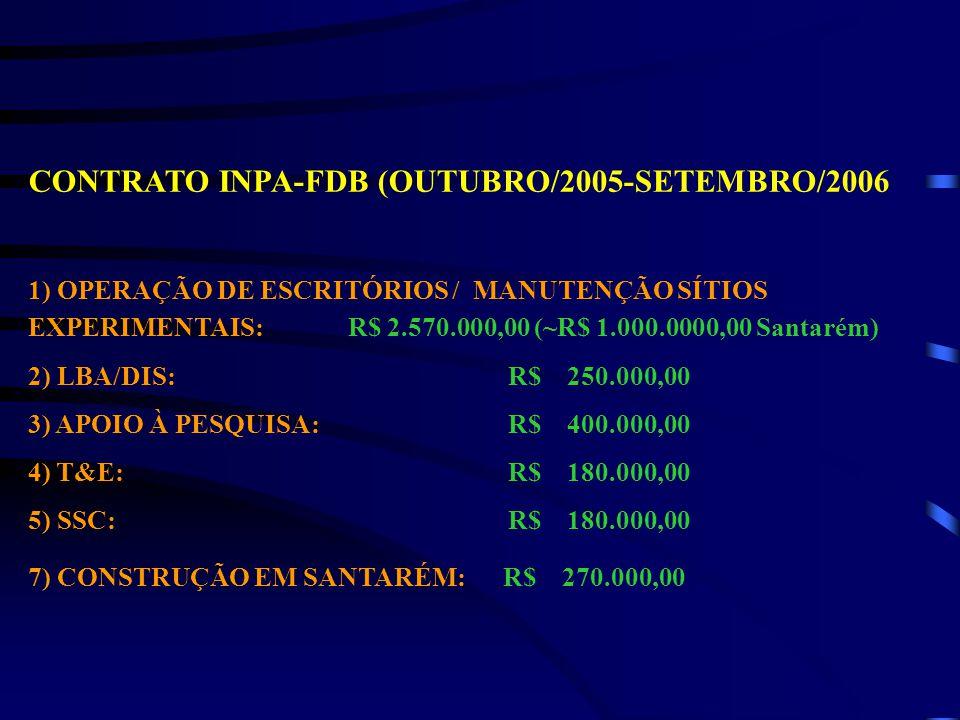 CONTRATO INPA-FDB (OUTUBRO/2005-SETEMBRO/2006 1) OPERAÇÃO DE ESCRITÓRIOS / MANUTENÇÃO SÍTIOS EXPERIMENTAIS: R$ 2.570.000,00 (~R$ 1.000.0000,00 Santaré