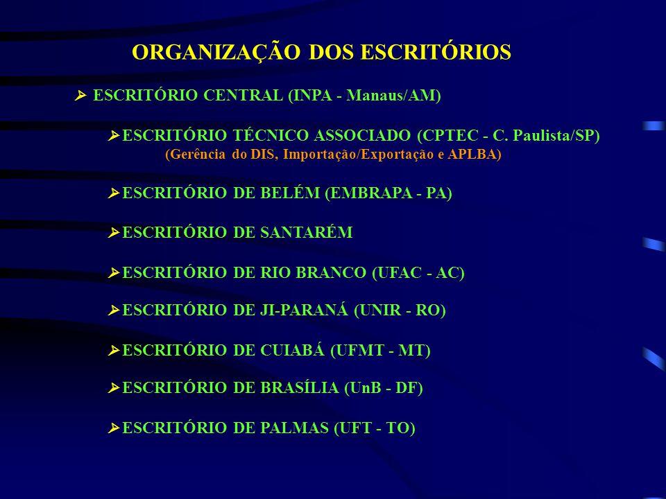 ALGUMAS ATIVIDADES DOS ESCRITÓRIOS  SUPORTE À IMPLEMENTAÇÃO DO LBA, COMO - NA ORGANIZAÇÃO DAS REUNIÕES DO LBA - NA ORGANIZAÇÃO DE CAMPANHAS EXPERIMENTAIS - NO APOIO LOGÍSTICO AOS GRUPOS DE PESQUISA - NA MANUTENÇÃO DA INFRA-ESTRUTURA DE CAMPO (TORRES, ESTRADAS, VEÍCULOS, ACAMPAMENTOS,..)  DOCUMENTAÇÃO - ORGANIZAÇÃO DAS INFORMAÇÕES SOBRE OS PROJETOS DE PESQUISA - PREPARAÇÃO DE PROCESSOS DE IMPORTAÇÃO/EXPORTAÇÃO - PREPARAÇÃO DE DOCUMENTAÇÃO DE EXPEDIÇÃO CIENTÍFICA, VISTOS, INCLUSÃO DE PESQUISADORES - SOLICITAÇÃO DE LICENÇA DE PESQUISA EM UNIDADES DE CONSERVAÇÃO DO IBAMA E OUTRAS - ACOMPANHAMENTO DE CONTRAPARTIDA BRASILEIRA EM ATIVIDADES DE CAMPO DE PESQUISADORES ESTRANGEIROS  INTERCÂMBIO COM OS ESCRITÓRIOS DA NASA E EUROPA