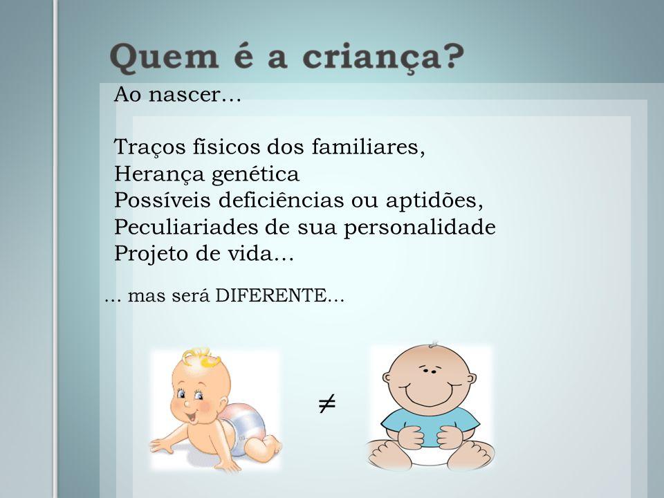 Ao nascer… Traços físicos dos familiares, Herança genética Possíveis deficiências ou aptidões, Peculiariades de sua personalidade Projeto de vida… ≠