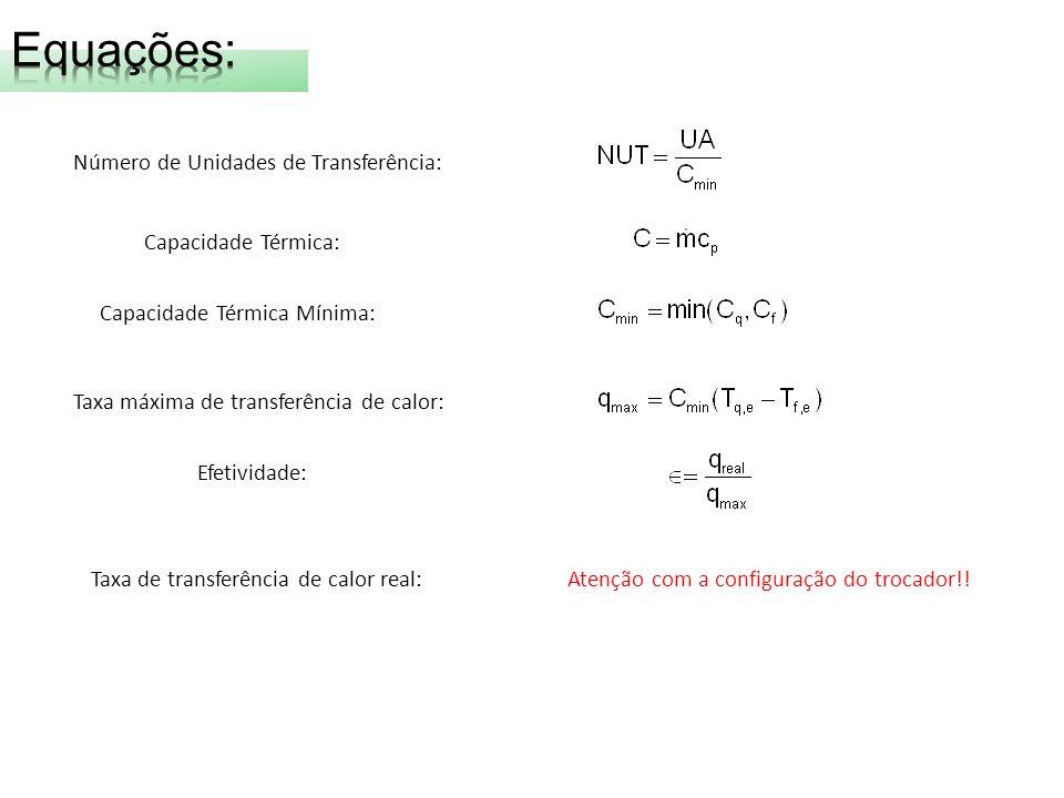 Número de Unidades de Transferência: Capacidade Térmica: Capacidade Térmica Mínima: Taxa máxima de transferência de calor: Efetividade: Taxa de transf