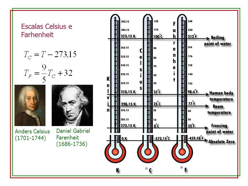Escalas Celsius e Farhenheit Anders Celsius (1701-1744) Daniel Gabriel Farenheit (1686-1736)