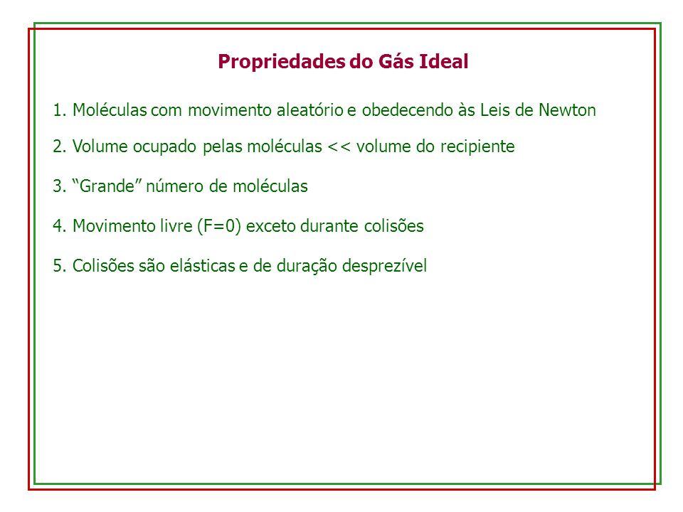 Propriedades do Gás Ideal 1.Moléculas com movimento aleatório e obedecendo às Leis de Newton 2.
