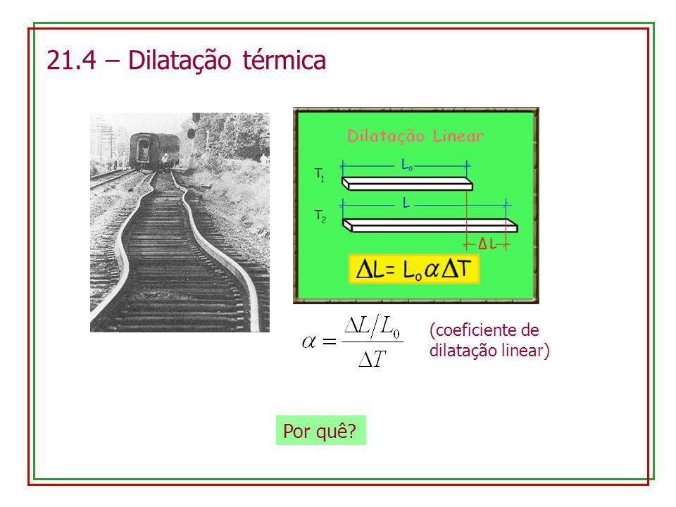 21.4 – Dilatação térmica (coeficiente de dilatação linear) Por quê?