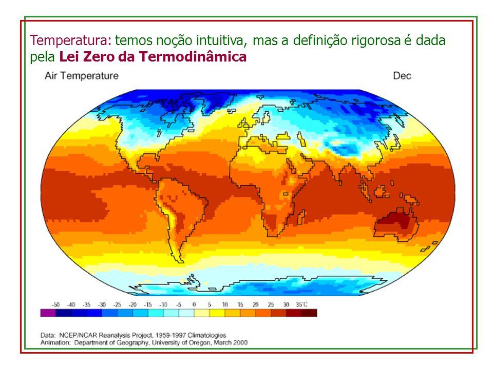 Temperatura: temos noção intuitiva, mas a definição rigorosa é dada pela Lei Zero da Termodinâmica