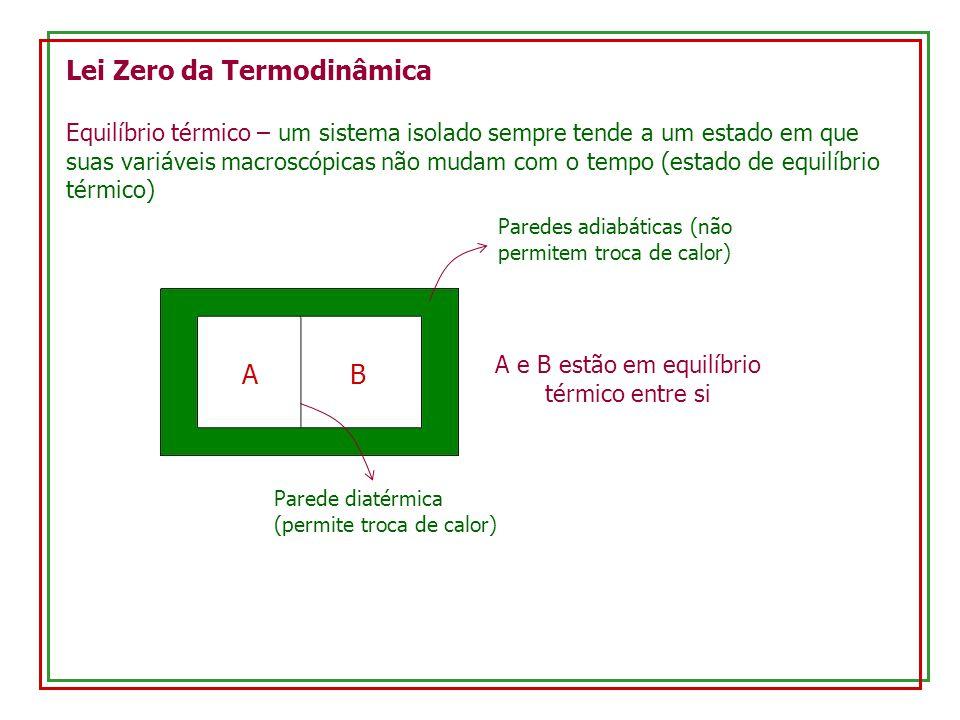 Lei Zero da Termodinâmica Equilíbrio térmico – um sistema isolado sempre tende a um estado em que suas variáveis macroscópicas não mudam com o tempo (estado de equilíbrio térmico) AB Paredes adiabáticas (não permitem troca de calor) Parede diatérmica (permite troca de calor) A e B estão em equilíbrio térmico entre si