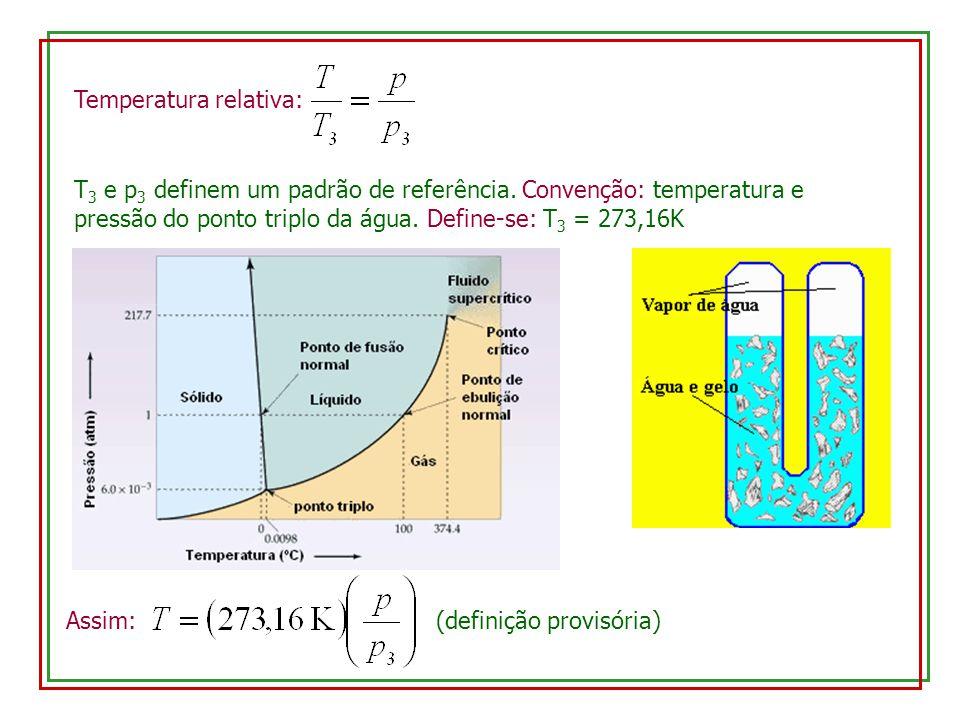 Temperatura relativa: T 3 e p 3 definem um padrão de referência.