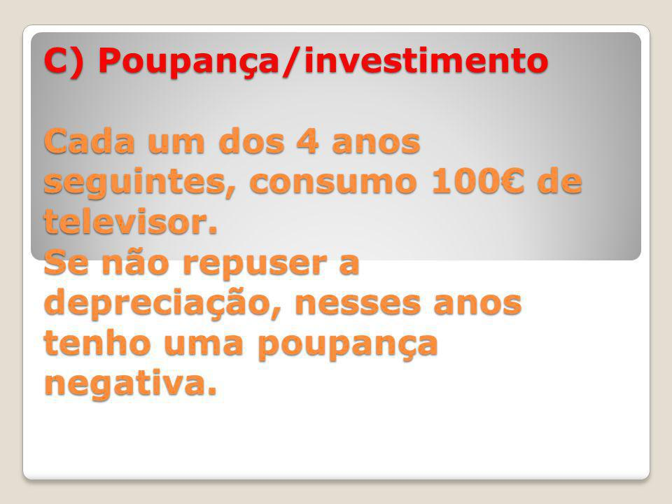 C) Poupança/investimento Cada um dos 4 anos seguintes, consumo 100€ de televisor.