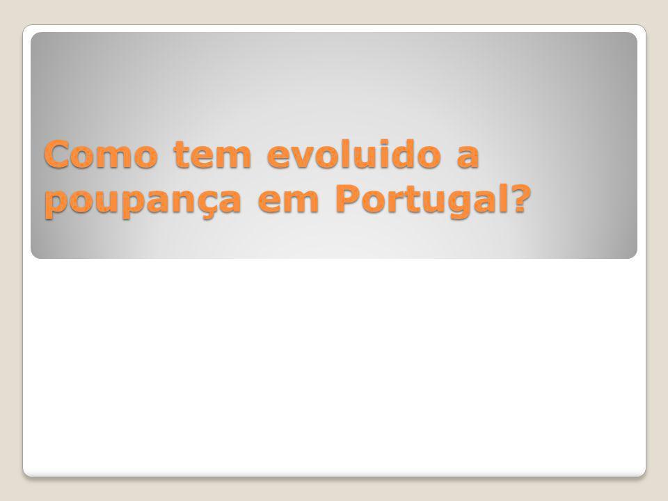 Como tem evoluido a poupança em Portugal?