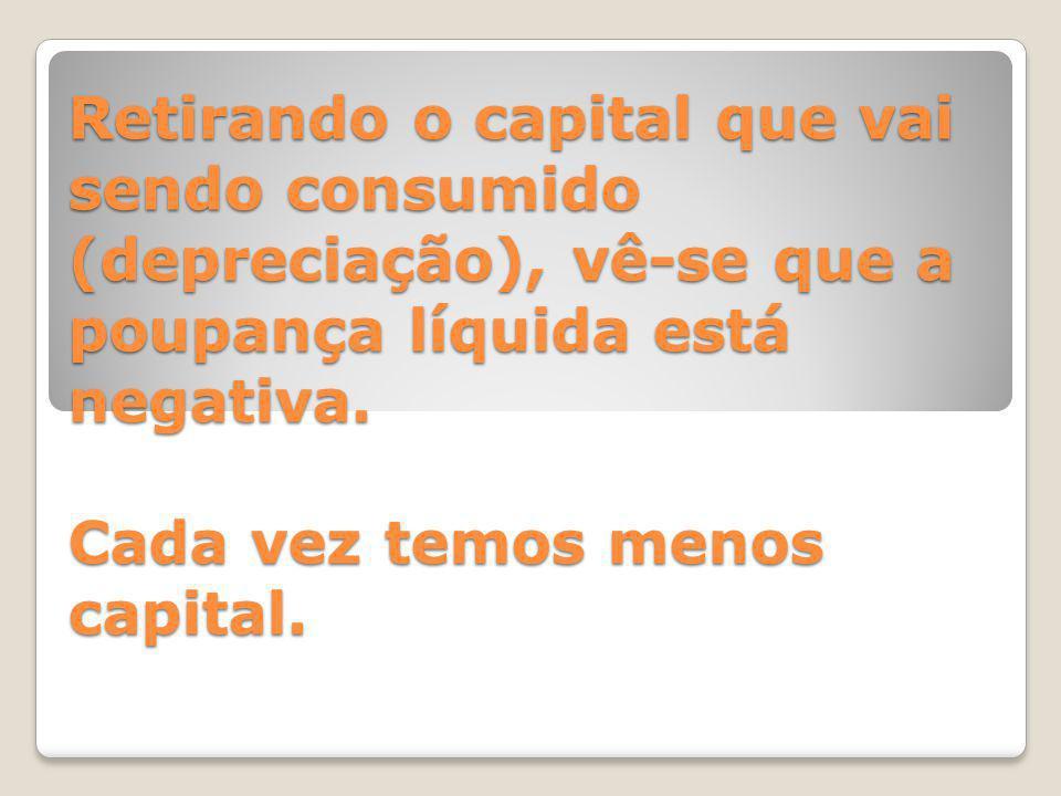 Retirando o capital que vai sendo consumido (depreciação), vê-se que a poupança líquida está negativa.