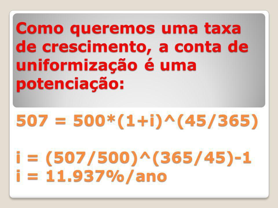 Como queremos uma taxa de crescimento, a conta de uniformização é uma potenciação: 507 = 500*(1+i)^(45/365) i = (507/500)^(365/45)-1 i = 11.937%/ano