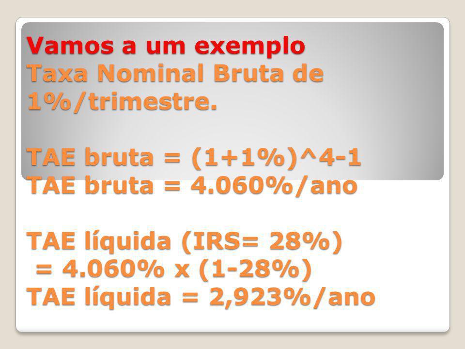 Vamos a um exemplo Taxa Nominal Bruta de 1%/trimestre.