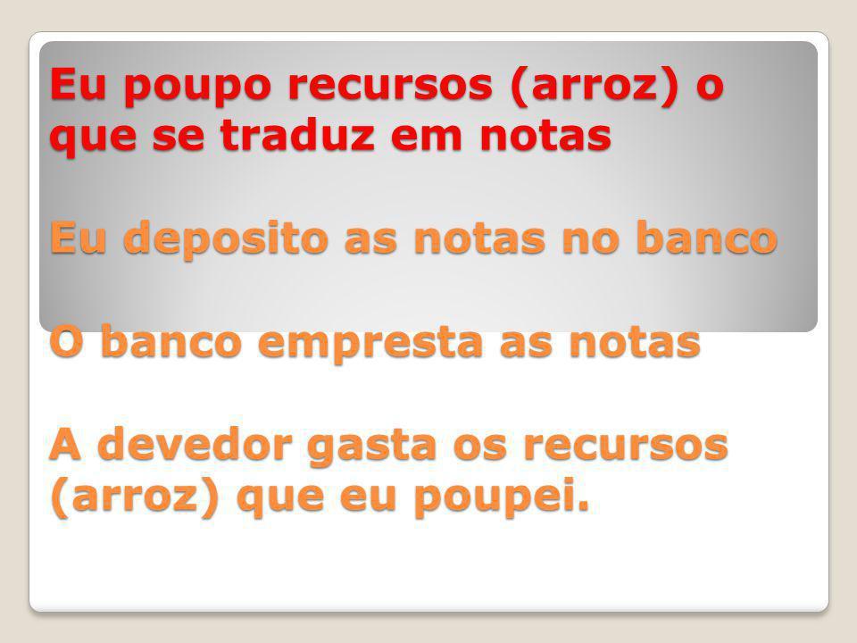 Eu poupo recursos (arroz) o que se traduz em notas Eu deposito as notas no banco O banco empresta as notas A devedor gasta os recursos (arroz) que eu poupei.