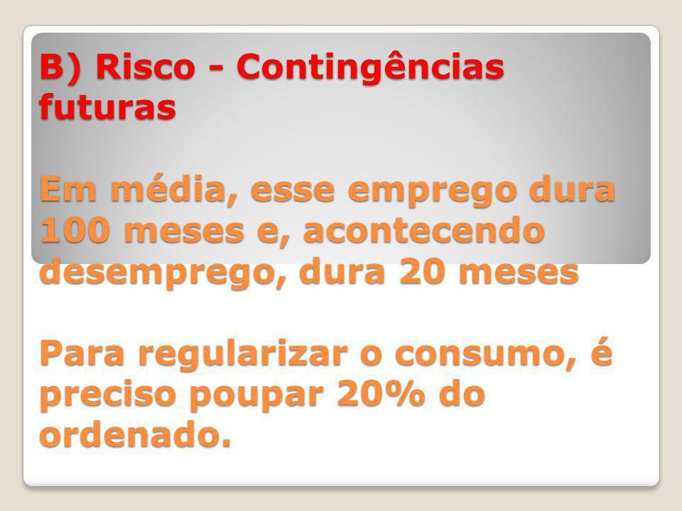 B) Risco - Contingências futuras Em média, esse emprego dura 100 meses e, acontecendo desemprego, dura 20 meses Para regularizar o consumo, é preciso poupar 20% do ordenado.