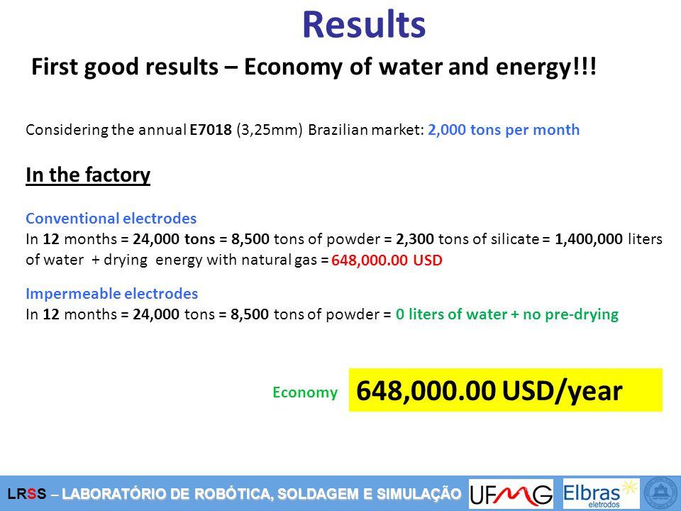 LABORATÓRIO DE ROBÓTICA, SOLDAGEM E SIMULAÇÃO LRSS – LABORATÓRIO DE ROBÓTICA, SOLDAGEM E SIMULAÇÃO Laboratório de Robótica, Soldagem e Simulação First good results – Economy of water and energy!!.