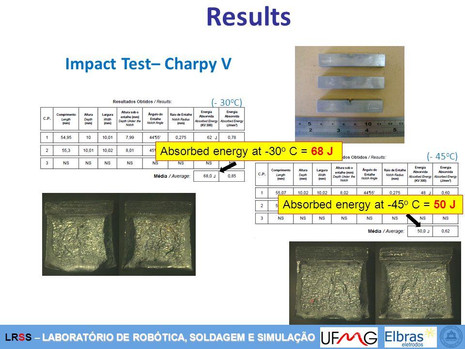 LABORATÓRIO DE ROBÓTICA, SOLDAGEM E SIMULAÇÃO LRSS – LABORATÓRIO DE ROBÓTICA, SOLDAGEM E SIMULAÇÃO Laboratório de Robótica, Soldagem e Simulação Impact Test– Charpy V (- 30 o C) (- 45 o C) Absorbed energy at -30 o C = 68 J Absorbed energy at -45 o C = 50 J Results