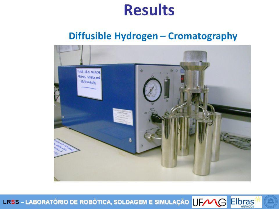LABORATÓRIO DE ROBÓTICA, SOLDAGEM E SIMULAÇÃO LRSS – LABORATÓRIO DE ROBÓTICA, SOLDAGEM E SIMULAÇÃO Laboratório de Robótica, Soldagem e Simulação Diffusible Hydrogen – Cromatography Results