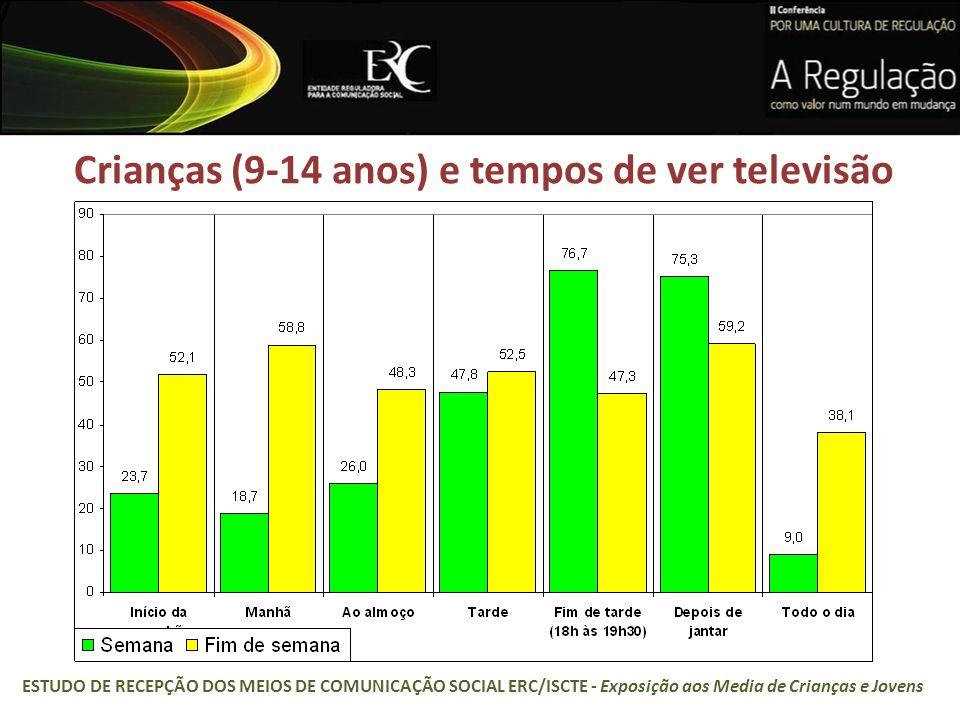 Crianças (9-14 anos) e tempos de ver televisão ESTUDO DE RECEPÇÃO DOS MEIOS DE COMUNICAÇÃO SOCIAL ERC/ISCTE - Exposição aos Media de Crianças e Jovens