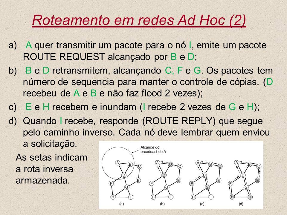 Nível 311 Roteamento em redes Ad Hoc (2) a) A quer transmitir um pacote para o nó I, emite um pacote ROUTE REQUEST alcançado por B e D; b) B e D retra