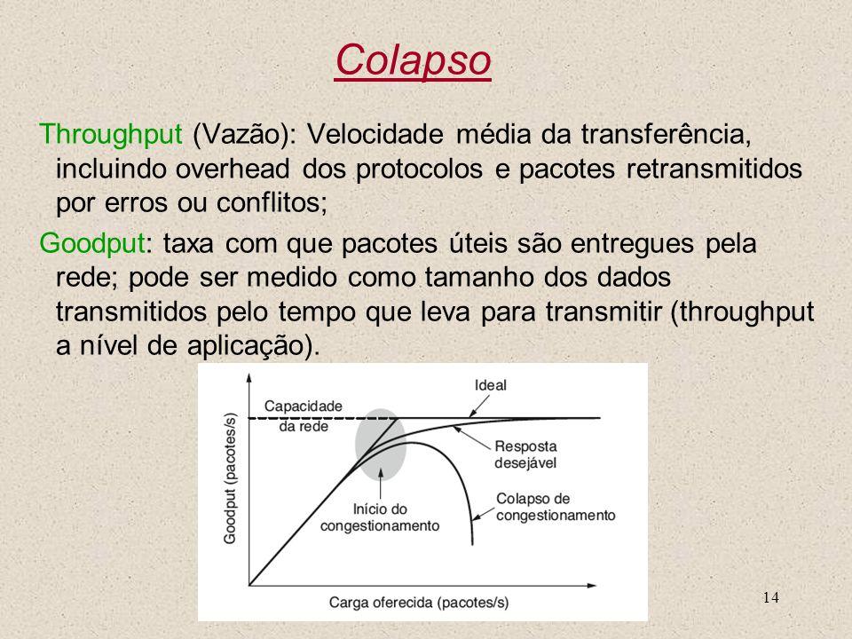 Nível 314 Colapso Throughput (Vazão): Velocidade média da transferência, incluindo overhead dos protocolos e pacotes retransmitidos por erros ou confl