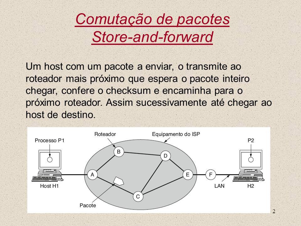 Nível 32 Um host com um pacote a enviar, o transmite ao roteador mais próximo que espera o pacote inteiro chegar, confere o checksum e encaminha para