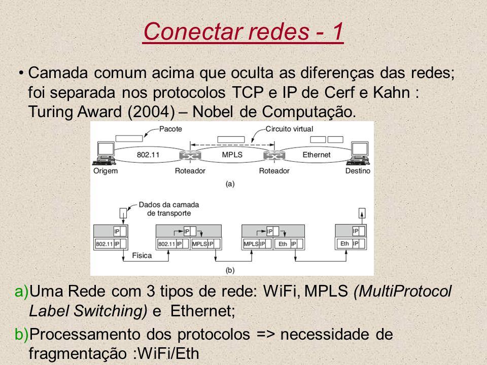 Nível 320 Conectar redes - 1 Camada comum acima que oculta as diferenças das redes; foi separada nos protocolos TCP e IP de Cerf e Kahn : Turing Award