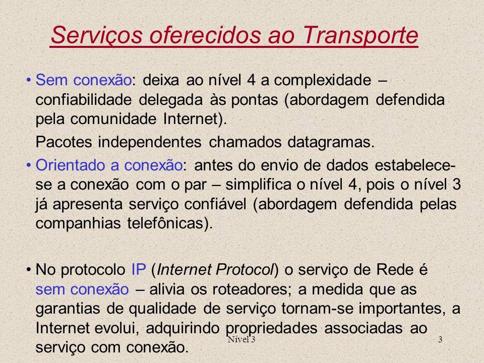 Nível 33 Serviços oferecidos ao Transporte Sem conexão: deixa ao nível 4 a complexidade – confiabilidade delegada às pontas (abordagem defendida pela