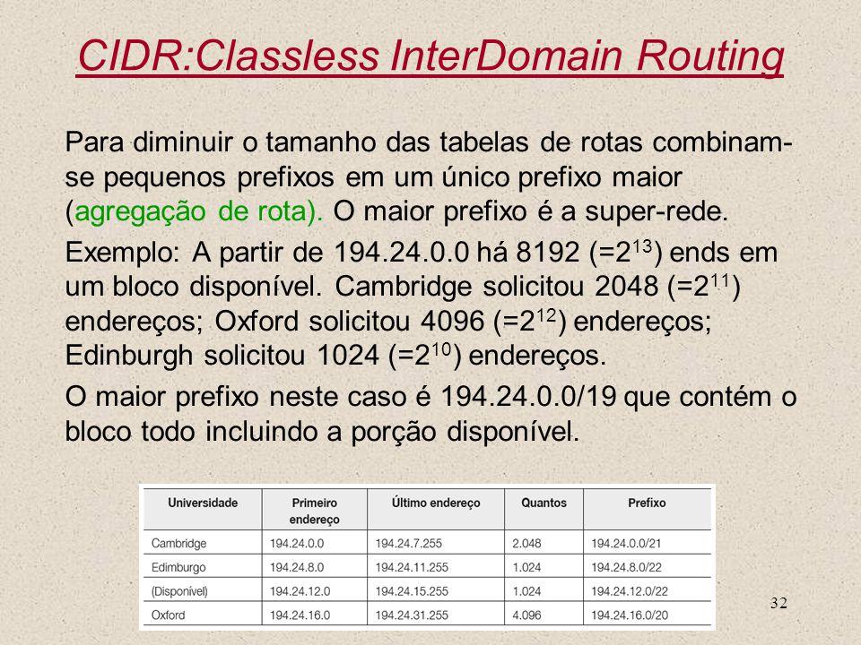 Nível 332 CIDR:Classless InterDomain Routing Para diminuir o tamanho das tabelas de rotas combinam- se pequenos prefixos em um único prefixo maior (ag