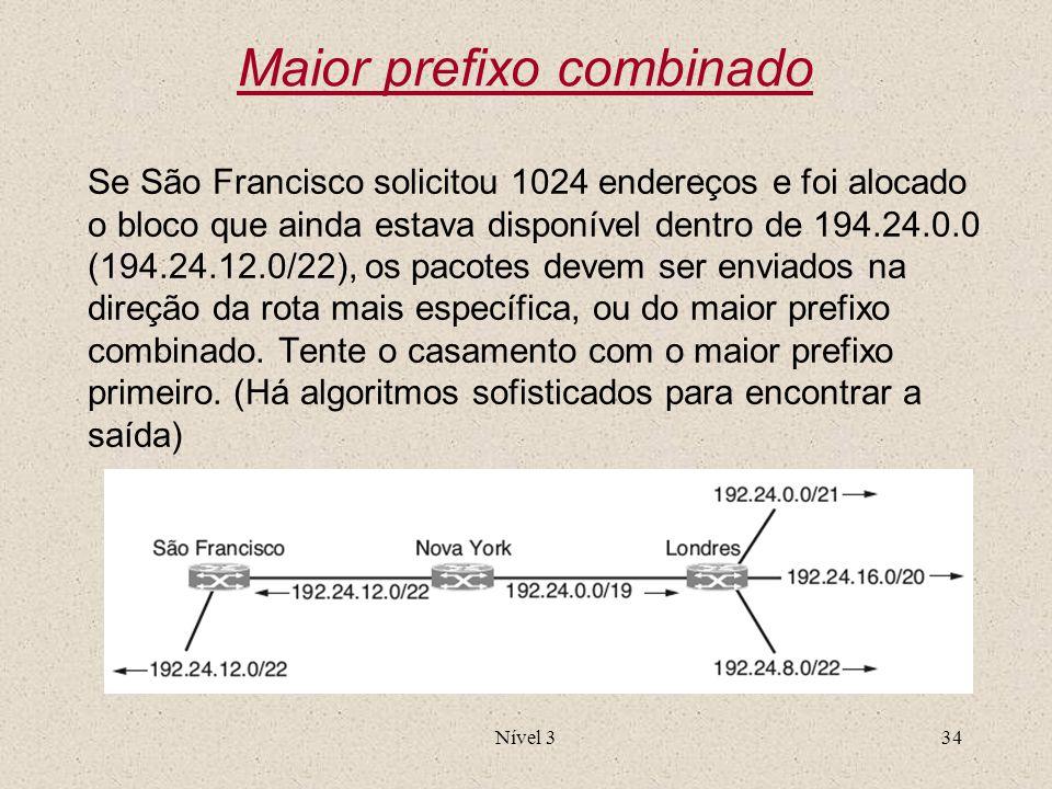Nível 334 Maior prefixo combinado Se São Francisco solicitou 1024 endereços e foi alocado o bloco que ainda estava disponível dentro de 194.24.0.0 (19