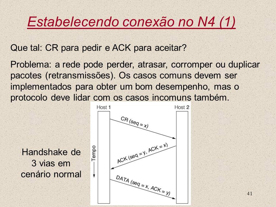 Nível Transporte41 Estabelecendo conexão no N4 (1) Handshake de 3 vias em cenário normal Que tal: CR para pedir e ACK para aceitar? Problema: a rede p