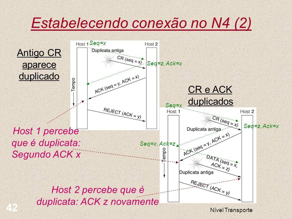 Nível Transporte 42 Estabelecendo conexão no N4 (2) Antigo CR aparece duplicado CR e ACK duplicados Host 1 percebe que é duplicata: Segundo ACK x Host