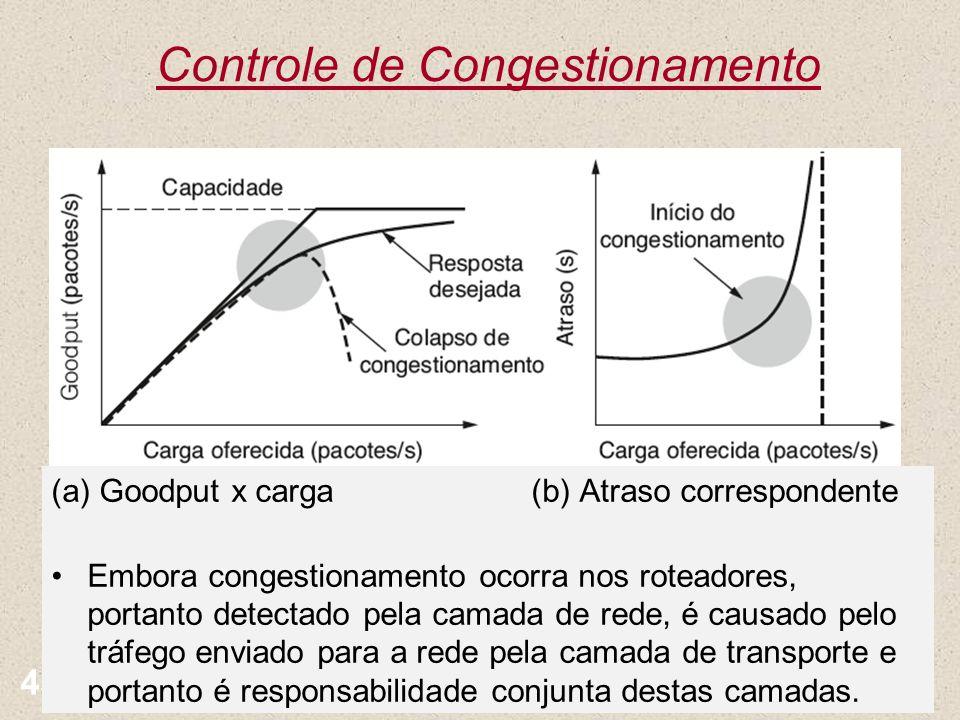 Controle de Congestionamento Nível Transporte 45 (a) Goodput x carga(b) Atraso correspondente Embora congestionamento ocorra nos roteadores, portanto