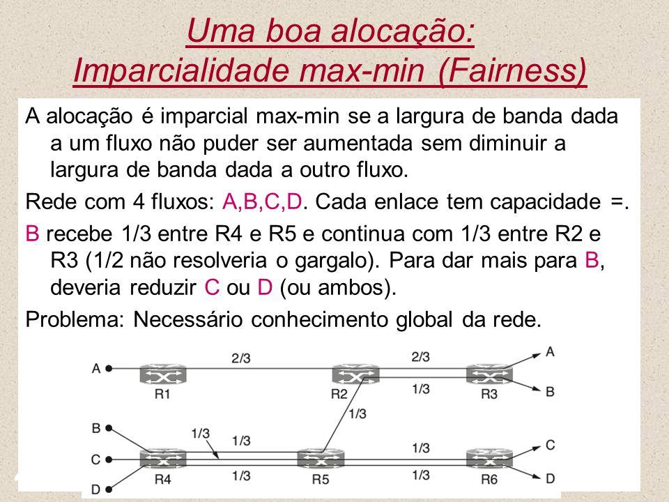 Uma boa alocação: Imparcialidade max-min (Fairness) Nível Transporte 47 A alocação é imparcial max-min se a largura de banda dada a um fluxo não puder