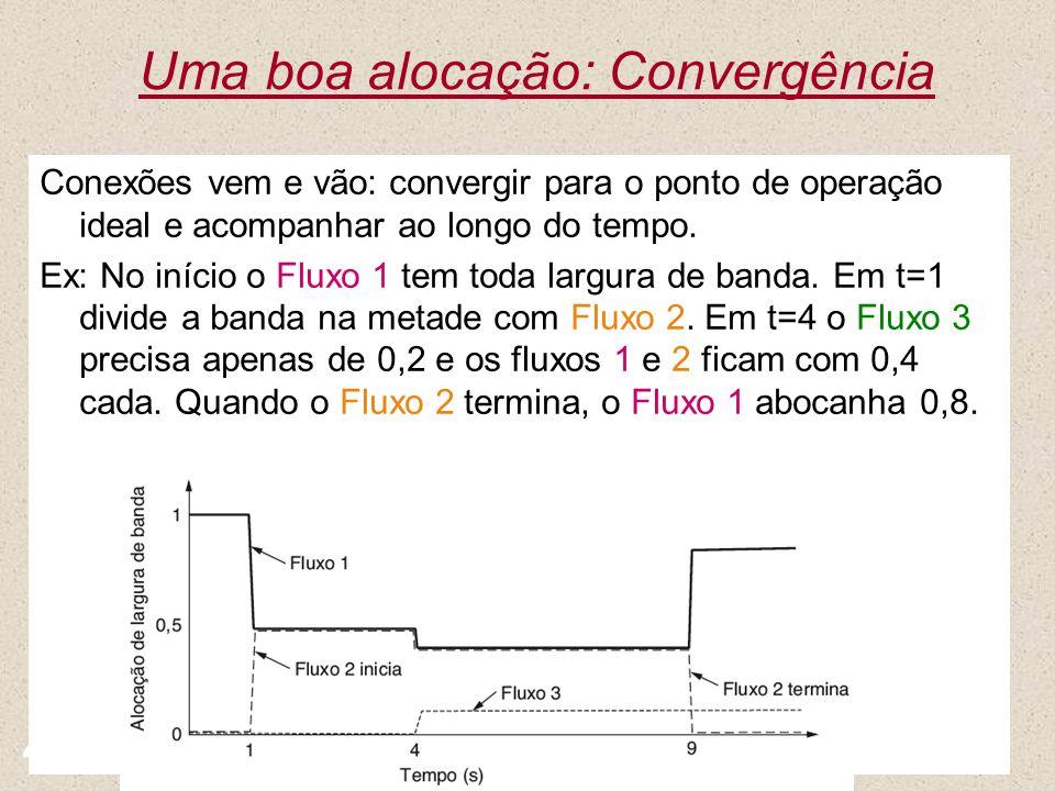 Uma boa alocação: Convergência Nível Transporte 48 Conexões vem e vão: convergir para o ponto de operação ideal e acompanhar ao longo do tempo. Ex: No