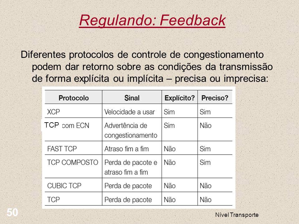 Regulando: Feedback Nível Transporte 50 Diferentes protocolos de controle de congestionamento podem dar retorno sobre as condições da transmissão de f