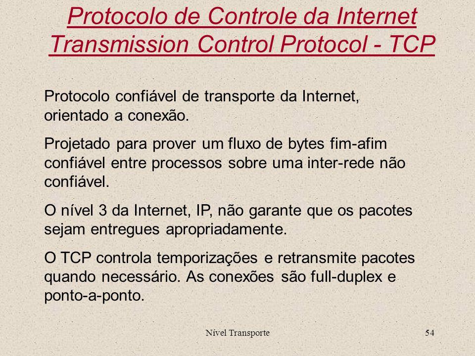 Nível Transporte54 Protocolo de Controle da Internet Transmission Control Protocol - TCP Protocolo confiável de transporte da Internet, orientado a co