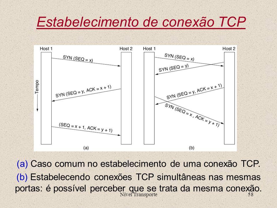 Nível Transporte58 Estabelecimento de conexão TCP (a) Caso comum no estabelecimento de uma conexão TCP. (b) Estabelecendo conexões TCP simultâneas nas