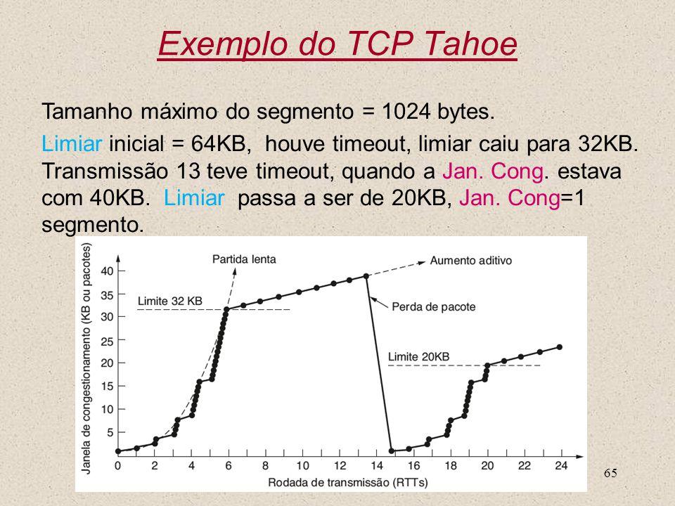 Nível Transporte65 Exemplo do TCP Tahoe Tamanho máximo do segmento = 1024 bytes. Limiar inicial = 64KB, houve timeout, limiar caiu para 32KB. Transmis